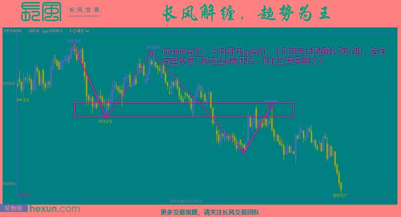 长风交易:3月9日交易策略