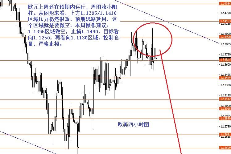 张果彤:美元指数后市继续看涨