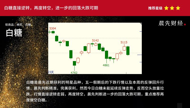 晨先交易:5月25日期货高清组图